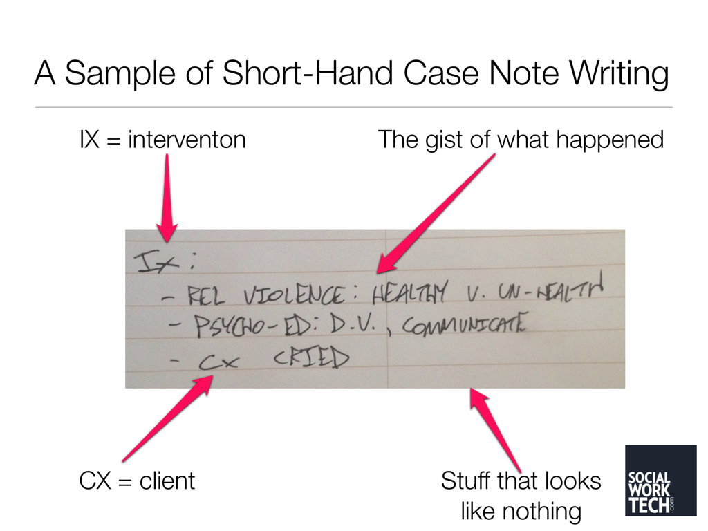 Ten Ways To Jump Start Your Case Note Writing And Other