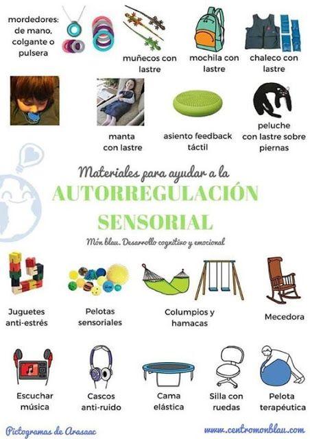 Aula Especializada En Tea Ideas Para Autorregulación Sensorial Autorregulación Actividades Propioceptivas Blog De Libros