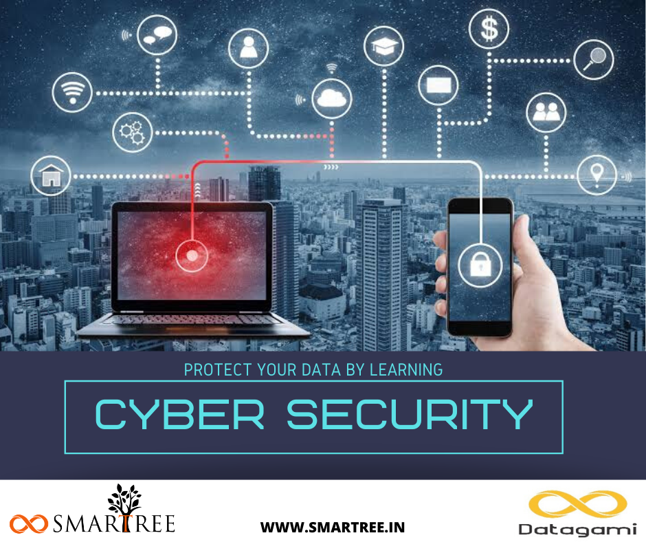 Cyber Security Cyber Security Cyber Learning