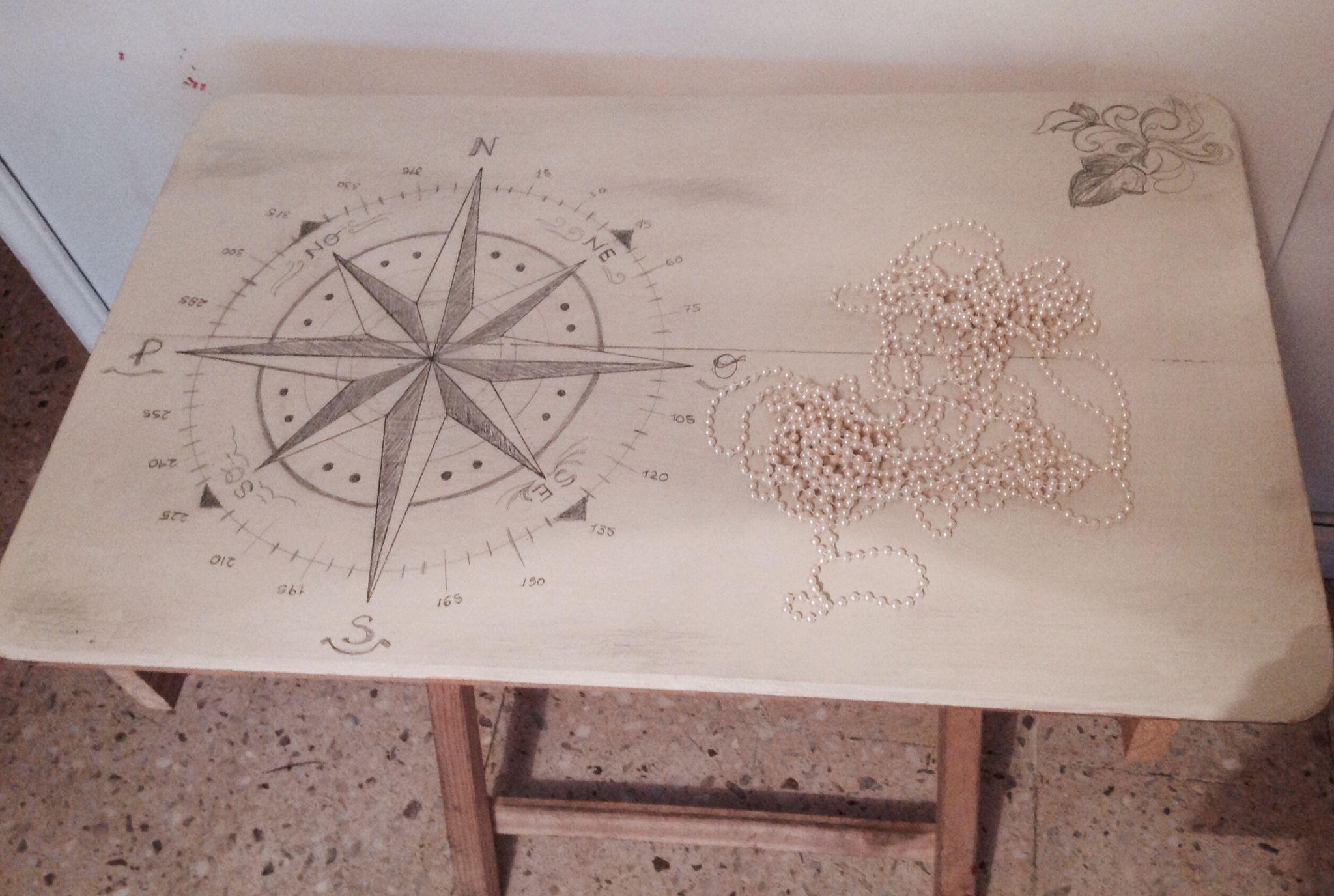 Mesa brújula Para hacer planes