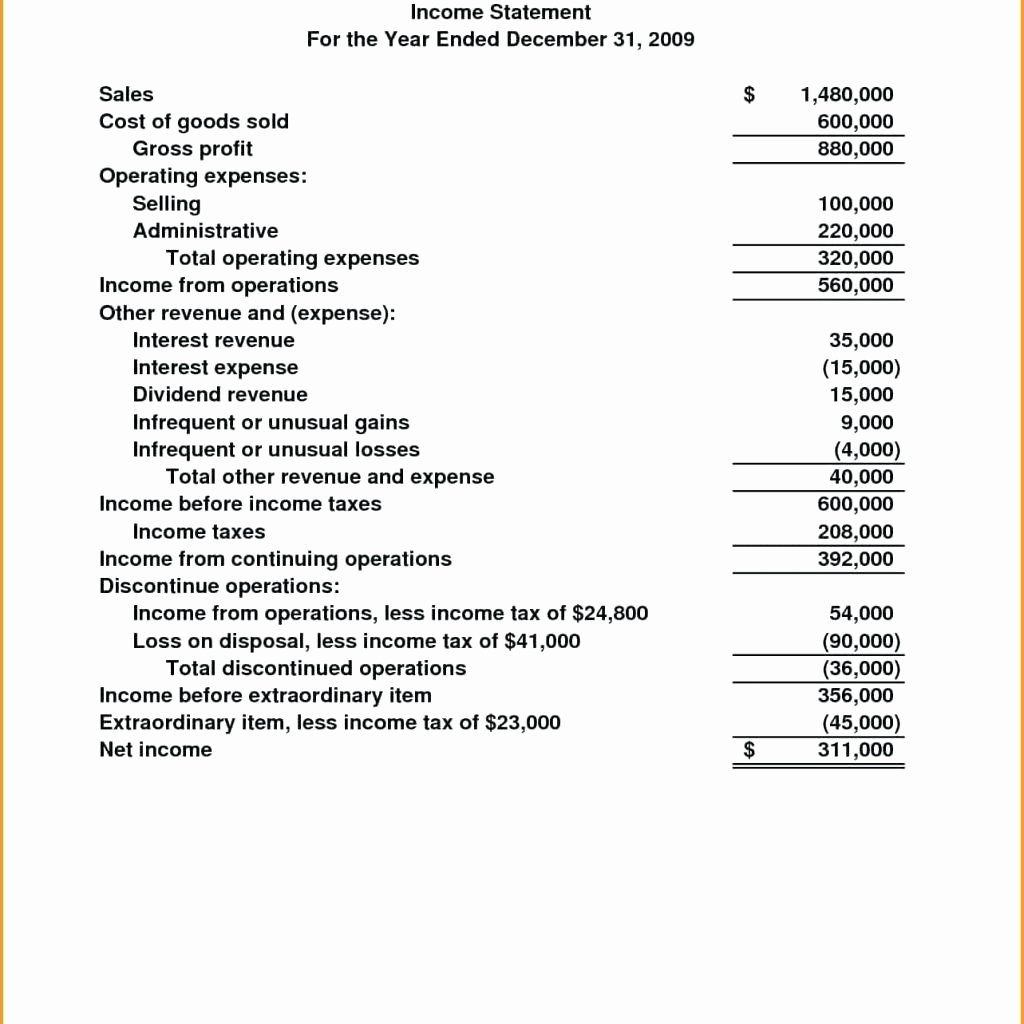 sample income statement format luxury in e balance sheet template profit and loss ratio analysis formula
