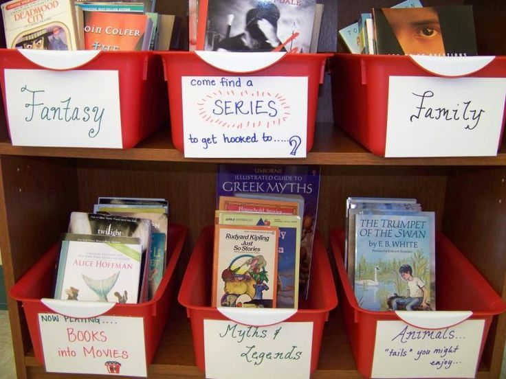 Classroom Library Design Ideas : Middle school classroom library ideas