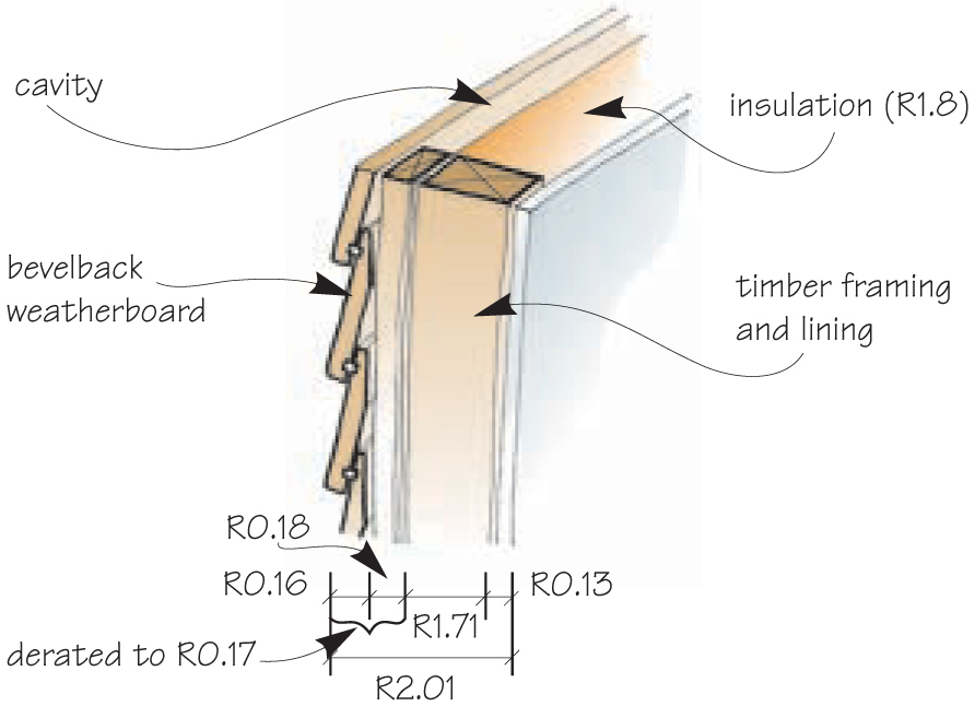 timber frame details - Google Search | Roof Construction | Pinterest ...