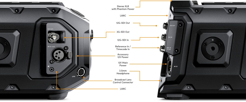 connections Blackmagic design, Mini, Camera