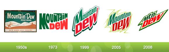 Mtn Dew Logo History Mountain Dew Was Originally Invented As