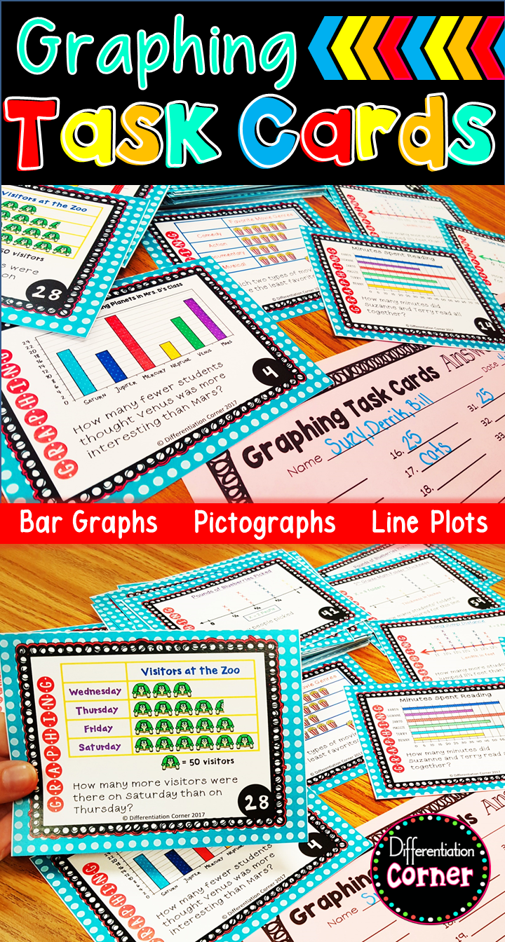 Graphing Task Cards: Line Plots,Bar Graphs and Pictographs | Bar ...