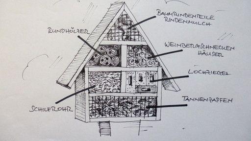 insektenhotel selbst bauen werkzeug materialliste und bauanleitung insektenhotel. Black Bedroom Furniture Sets. Home Design Ideas