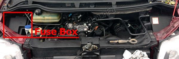 The Location Of The Fuses In The Engine Compartment  Fiat