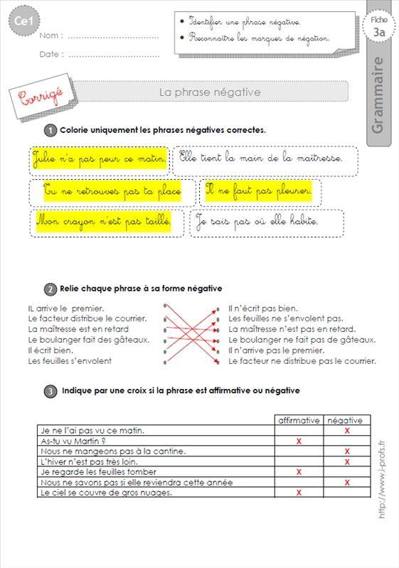 ce1: la phrase négative GRAMMAIRE | Phrase négative, Ce1 ...