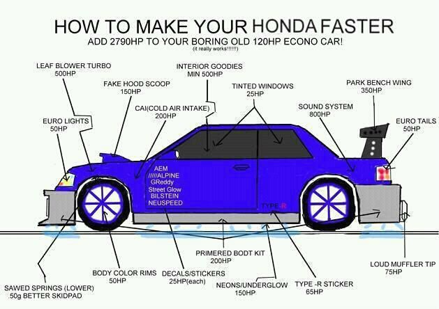How To Make Your Car Faster >> How To Make Your Honda Faster Car Humor Car Jokes Car Memes
