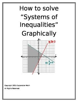 Common Core Solving Systems Of Inequalities By Graphing Graphing Inequalities Inequality Graphing
