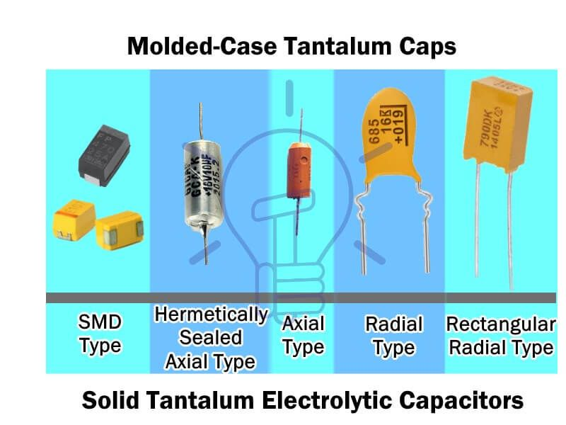 Capacitor Types Of Capacitors Fixed Variable Polar Non Polar Capacitors Electrolytic Capacitor Variables