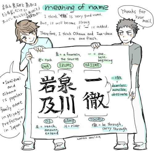 Iwaoi Meaning Of Name