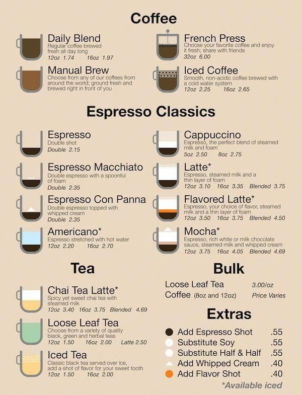 Top Tips For Brewing The Best Coffee Great Coffee Coffee Shop Business Coffee Shop Menu Coffee Menu