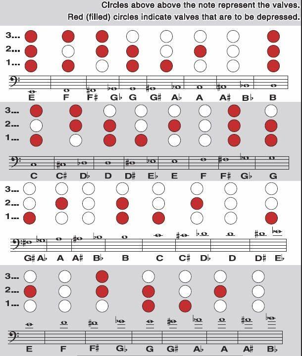 Fingering Chart For Baritone