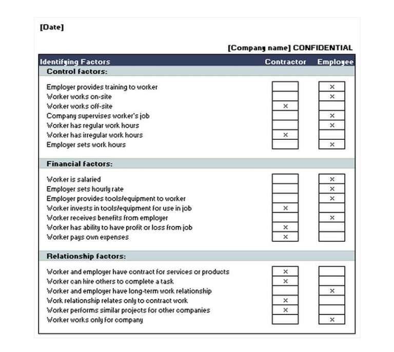 6+ Excel Checklist Templates Website template, Checklist