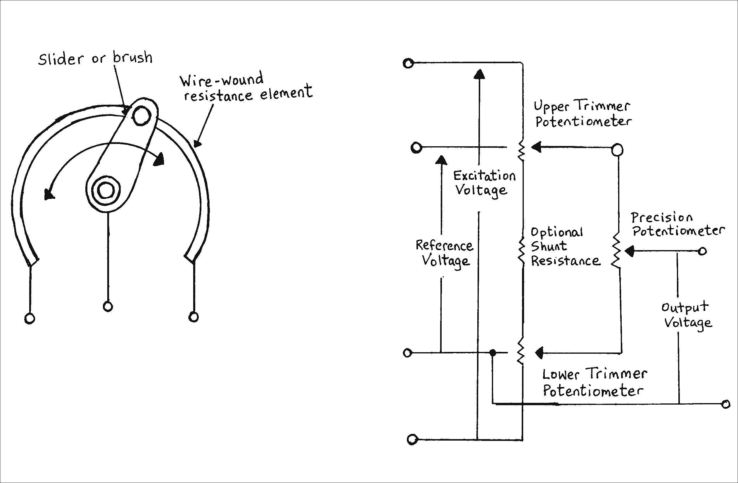 Potentiometer Wiring Diagram Awesome In 2020 Diagram Circuit Diagram Wire