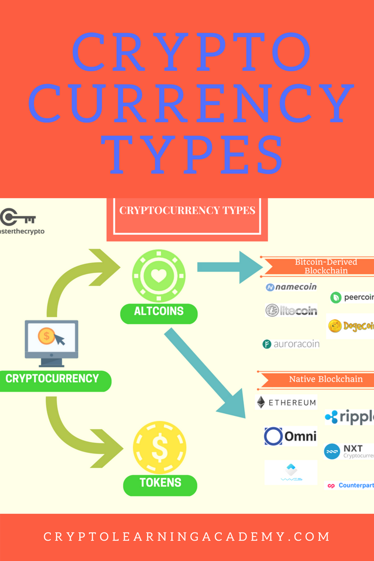 why so many cryptocurrencies
