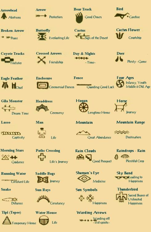 Butterfly Mind Native And Creative Pinterest American Symbols