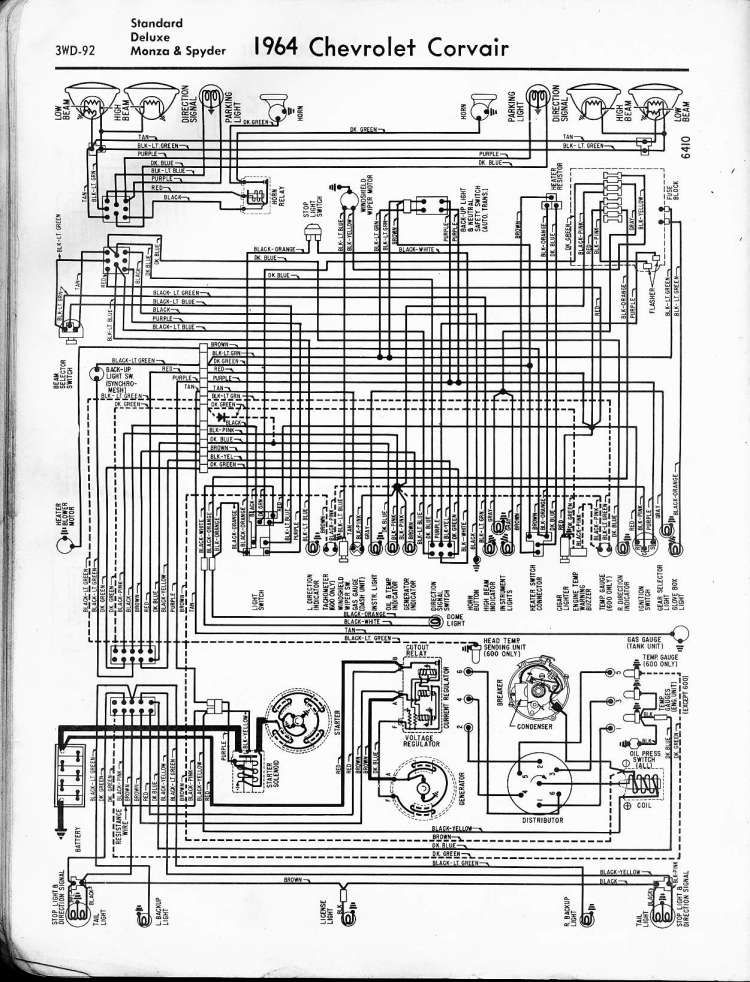 1964 chevy truck c10 wiring diagram and chevy impala