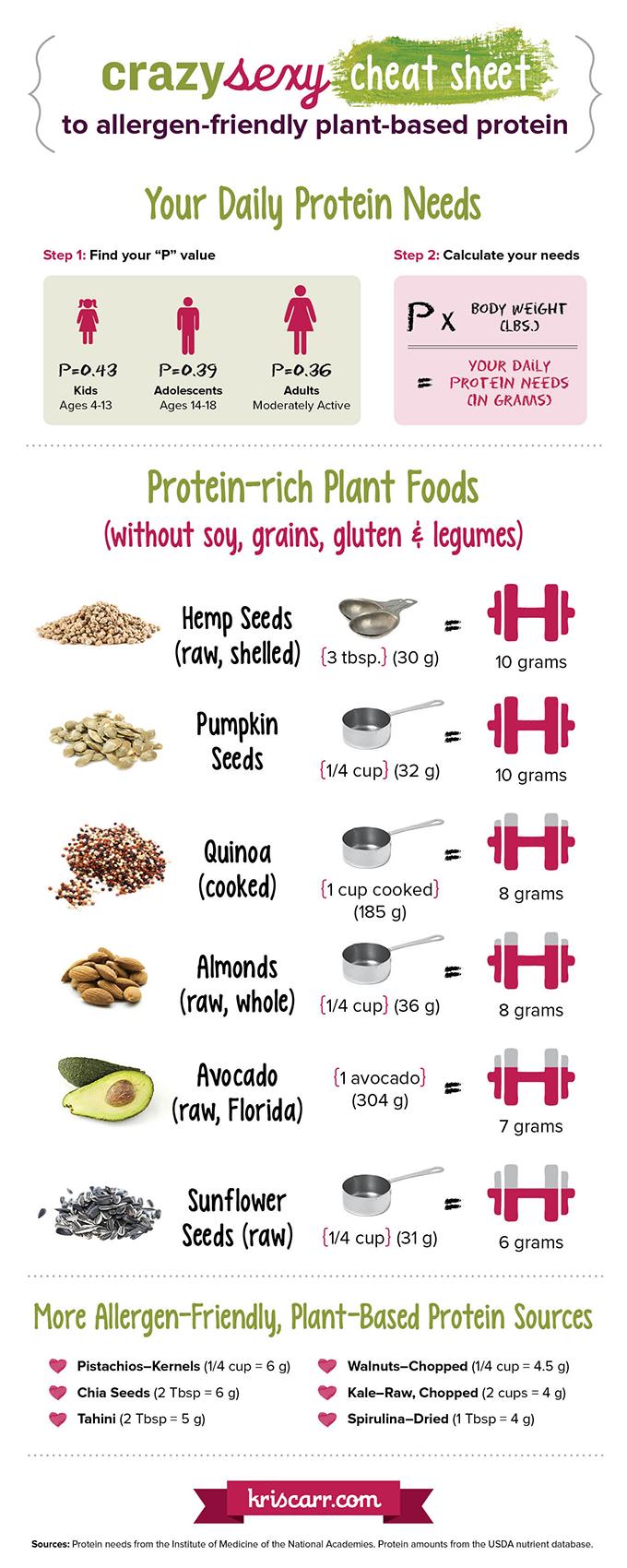 gluten free vegan diet no soy