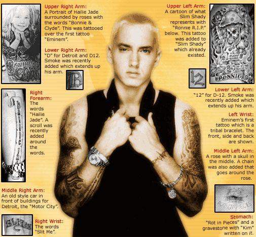 Eminem's Tattoos (: