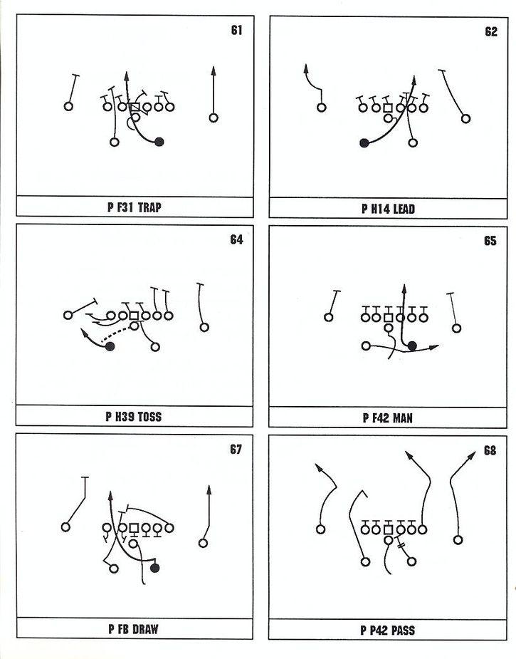 John Madden Football offensive playbook page 12 | Football