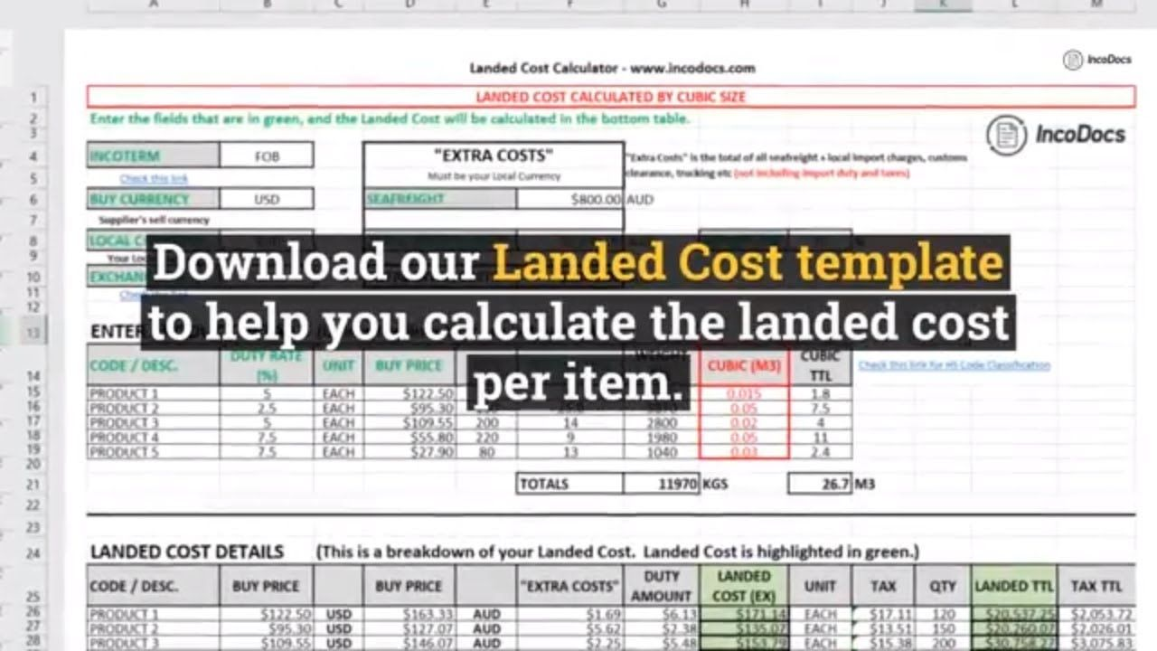 Calculate Landed Cost Excel Template For Import Export Inc