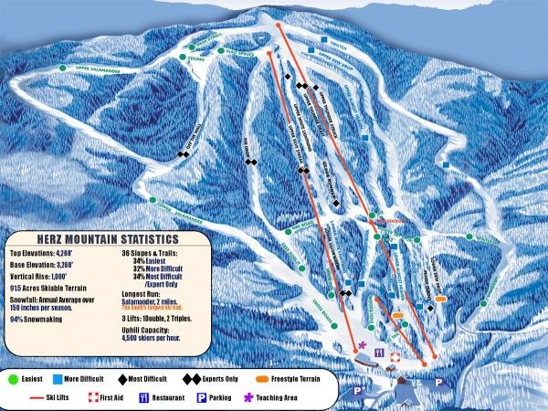 ski at timberline wv and rent a slope side house for the love