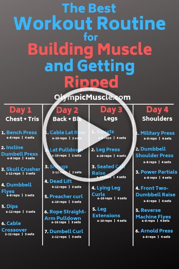 Follow this 4 day workout split for optimal muscle building. Click for more info!   #fitness #workou...