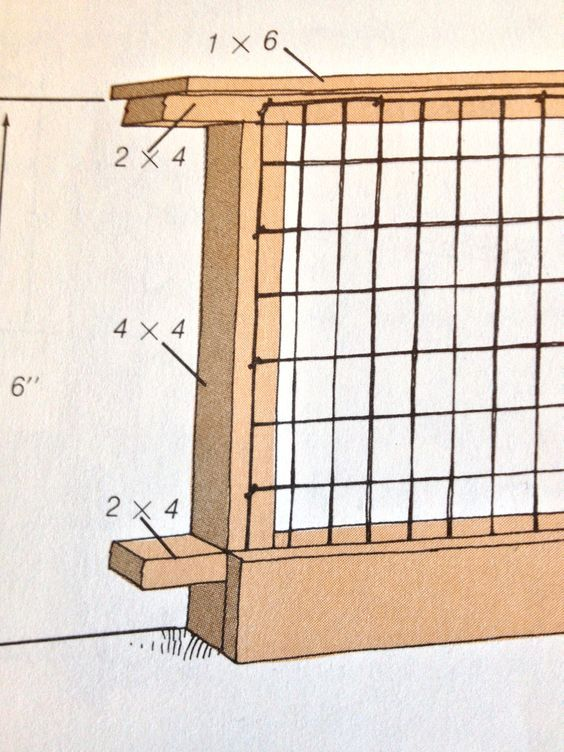 Welded wire fence from the sunset book how to plan for How to build a small fence
