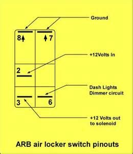 wiring an arb switch yahoo search results yahoo canada image rh pinterest com arb winch switch wiring diagram arb carling switch wiring diagram