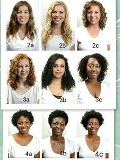 18 Curly Girl Hair Care Hacks Types Of Curls Natural Hair Styles Hair Type Chart