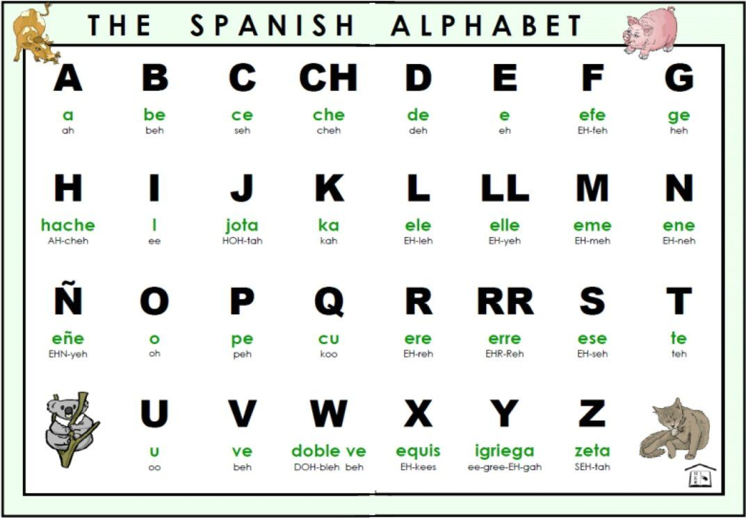 Animal Names In Spanish Free Posters Spanish Names Spanish Posters Spanish