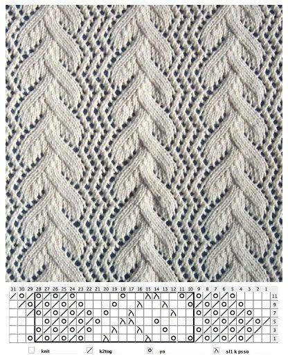 Lace Knitting Ajur Pinterest Lace Knitting Knitting Patterns