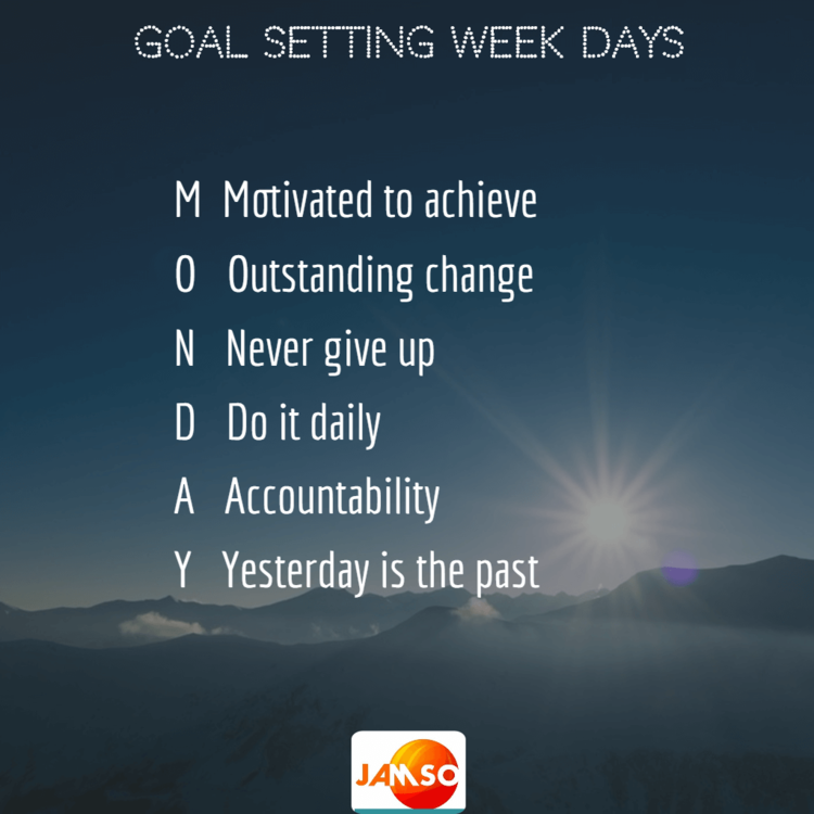 Daily Goal Setting With Pictures In 2020 Daily Motivational Quotes Motivational Quotes For Men Goal Setting