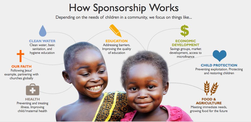 Sponsor A Child Through World Vision Child Sponsorship Kids Focus Education And Development