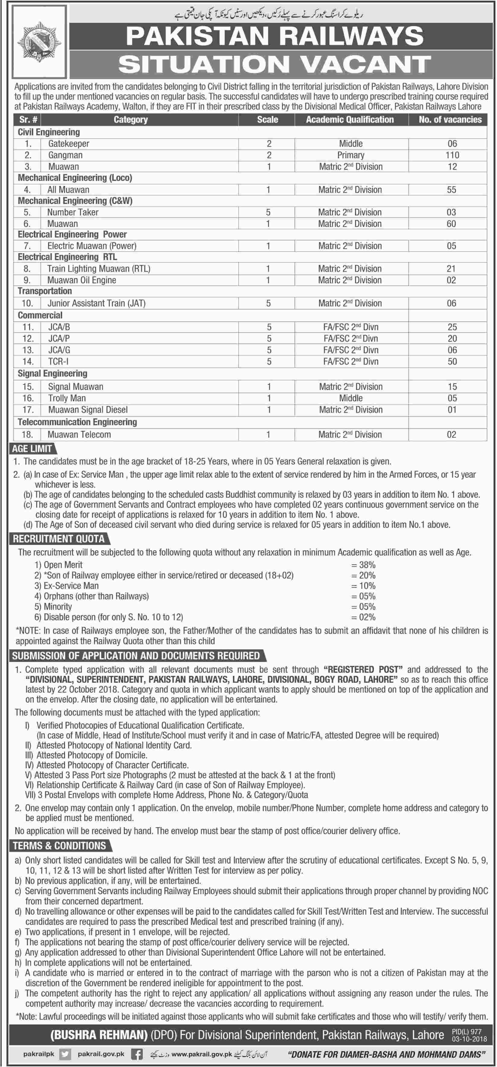 pakistan railway jobs 2018 Pakistan railways, Railway