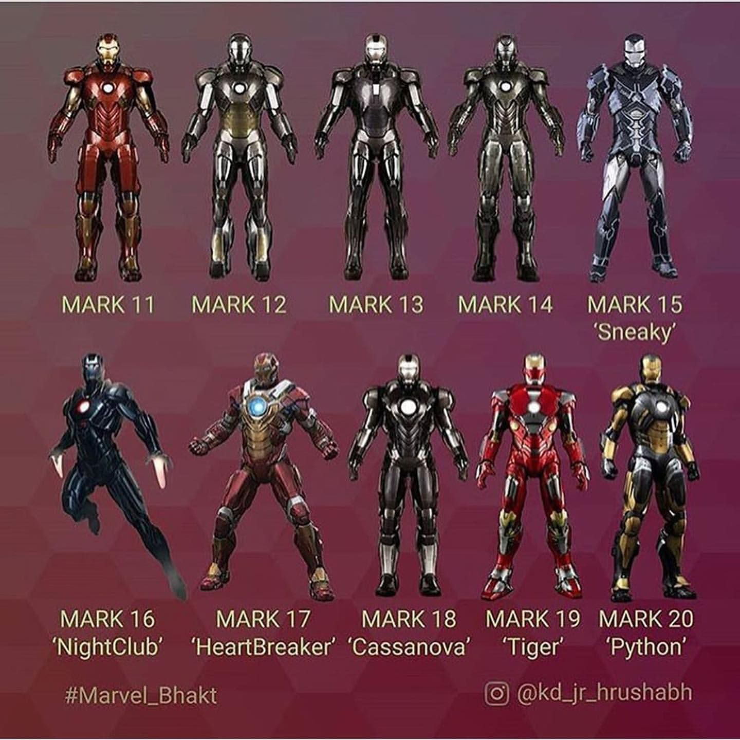 Every Single Armor That Tony Stark Built Till His Tragic Ending Excluding 2 Suits Mark 51 And Mark 84 That Marvel Never Releas Marvel Dc Marvel Spiderman Comic