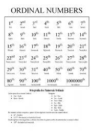 how to teach numbers in english