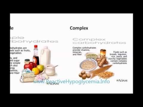 Reactive Hypoglycemia Diet Tips Reactive Hypoglycemia Reactive Hypoglycemia Diet Hypoglycemia Diet