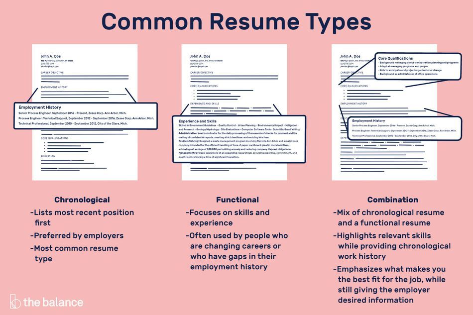 29++ Resume present tense first person ideas