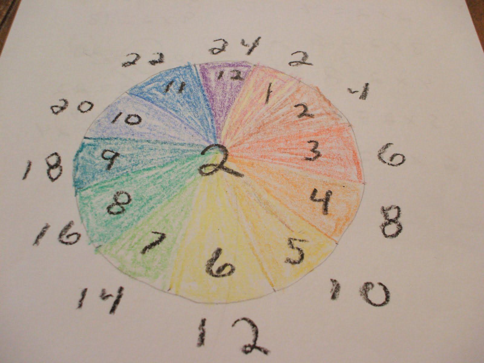 Best 25 waldorf math ideas on pinterest times tables practice waldorf multiplication wheel gamestrikefo Gallery