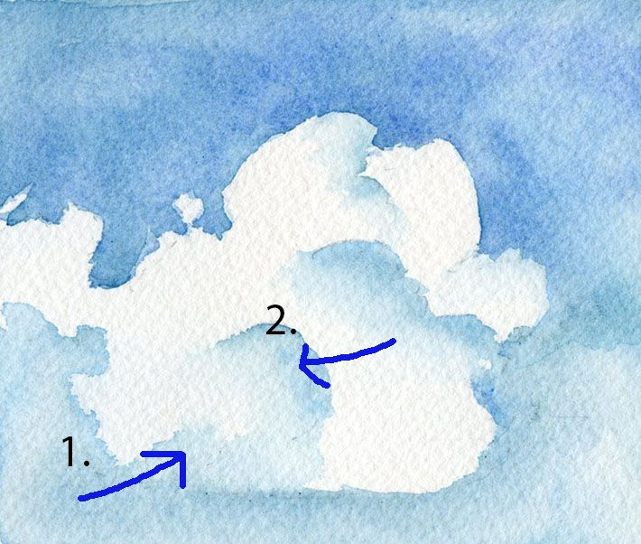 How To Paint 5 Different Watercolor Clouds Watercolor Clouds