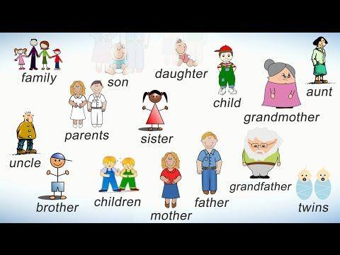 Родственные связи и члены семьи по-английски. Как сказать ...