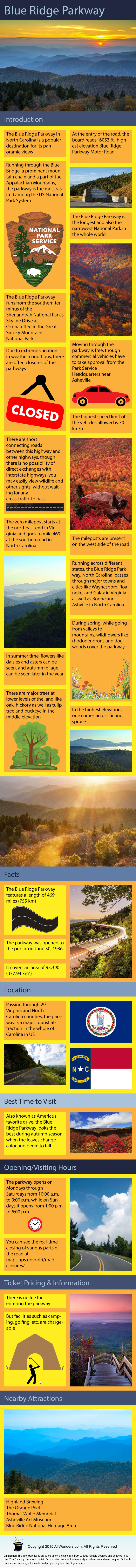 What is Blue Ridge Parkway - All About Blue Ridge Parkway [Infographic]