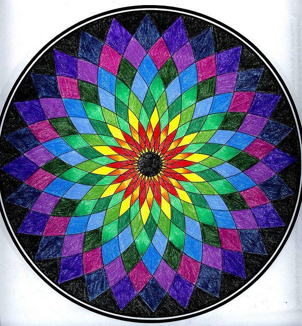 mandala theory