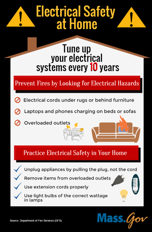 You can help prevent electrical fires at home simply by