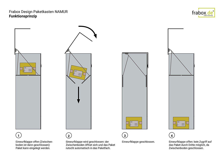 Wundervoll Mypaketkasten Galerie Von Frabox Design Paketkasten Namur Edelstahl: Concept.de: Garten