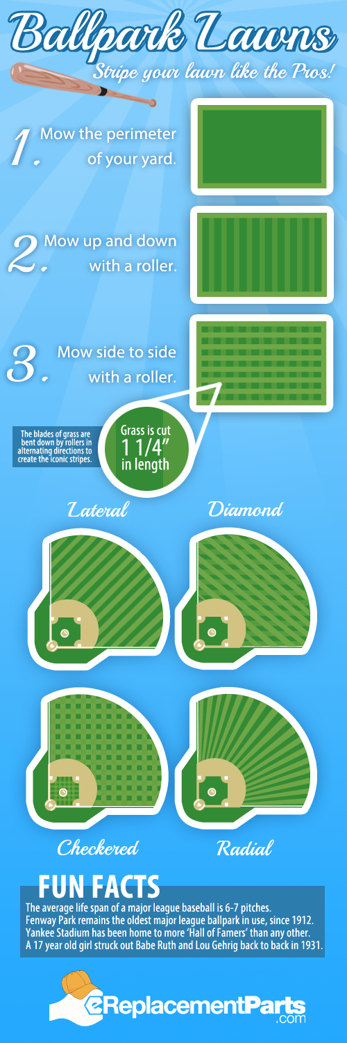 How To Get Your Dream Lawn Ereplacementparts Com Diy Blog Lawn Striping Lawn Care Lawn Care Business